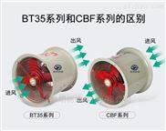 BT35-11-5.6防爆轴流风机 玻璃钢防爆风机