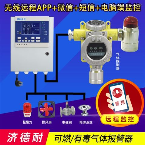 化工厂仓库石油醚气体检测报警器,云监测