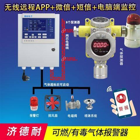 煉鋼廠車間苯胺氣體泄漏報警器,無線監控