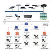 煤矿用视频监控系统