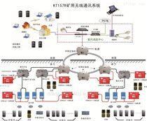 管廊无线通信系统_人员通信调度