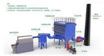 20吨锅炉布袋除尘器实用性