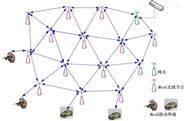 無線網絡高帶寬數據傳輸