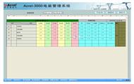 Acrel-3000Acrel-3000企业电能管理系统