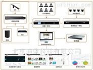 高清4K錄播系統教室廠家