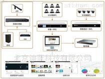 高清4K录播系统教室厂家