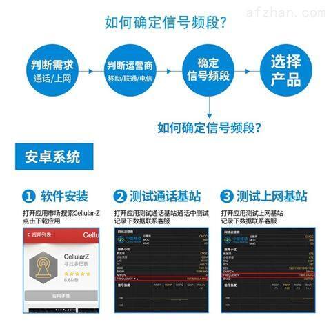尚基诺手机信号放大器   五频全网4G