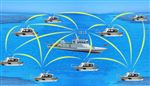 VFD-MESHMESH无线自组网微波传输系统