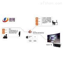 北京迪藍科技介紹媒資系統存儲管理