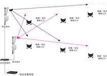 自动云台跟踪无线视频传输设备