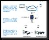 Acrel-5000安科瑞节能降耗能耗监测系统