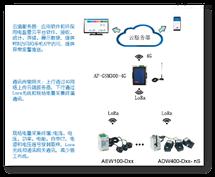Acrel-5000企业办公楼能耗管理系统