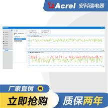 Acrel-5000安科瑞企业能耗分析管理系统