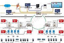 井下人員定位系統_礦井人員的管理系統