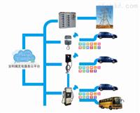 acrelcloud-9500安科瑞智能电瓶车充电桩收费系统