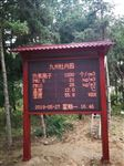 BYQL-FY宁夏景区公园负氧离子监测系统远程播报