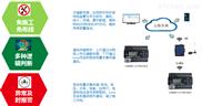 环保用电系统厂家_环保智慧用电云平台
