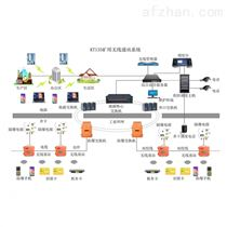 礦用井下無線通訊系統價格