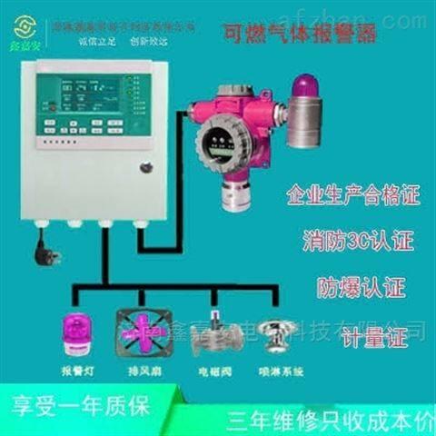 点型可燃气体报警器生产厂家