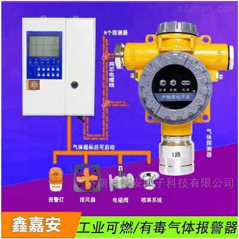 专业天燃气可燃气体报警器生产厂家