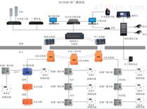煤矿广播系统-煤矿应急广播 系统