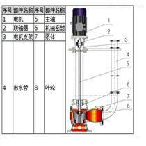 山东液下排污泵型号