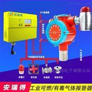焦化厂煤气发生炉探测报警器