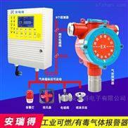 壁挂式二氧化碳气体检测报警器,独立式可燃气体探测器