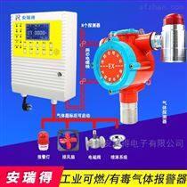 制药厂臭氧气体探测报警器