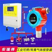 炼铁厂异丙醇气体浓度报警器