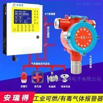 炼钢厂丙烯腈气体探测报警器