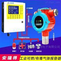 煉鐵廠可燃氨氣氣體濃度檢測儀