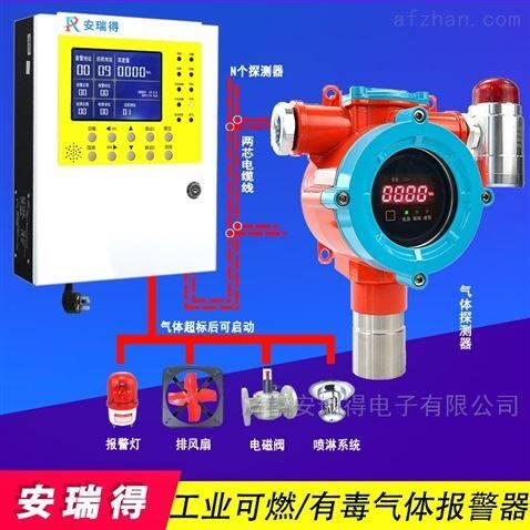 制藥廠甲醇氣體濃度報警器