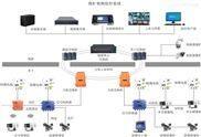 井下視頻監控系統