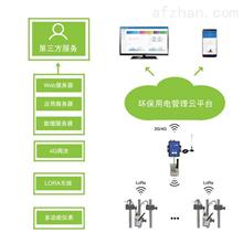 AcrelCloud-3000柳州市环保云平台 生产业 限产 排污监管