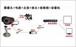 如何选择监控系统电源和电源线?