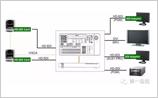 安装网络摄像头综合布线需要经过几个步骤?