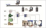 樓宇自控系統是否等于智能照明系統?