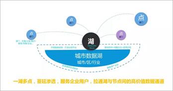 2019蘇州智博會 易華錄D-BOX產品引關注