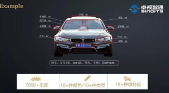 吳柯維:AI+智慧交通場景化應用