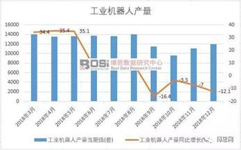 中國特種機器人市場分析與投資前景研究報告