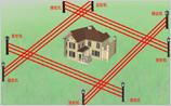 维安达斯灯饰型隐形激光探测器别墅周界防盗报警系统
