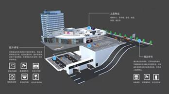 從五大城市應用案例 看捷順如何破解城市停車難題