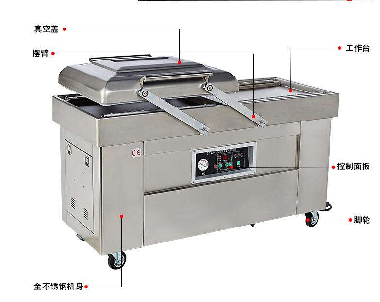 肉类生鲜连续式真空包装机
