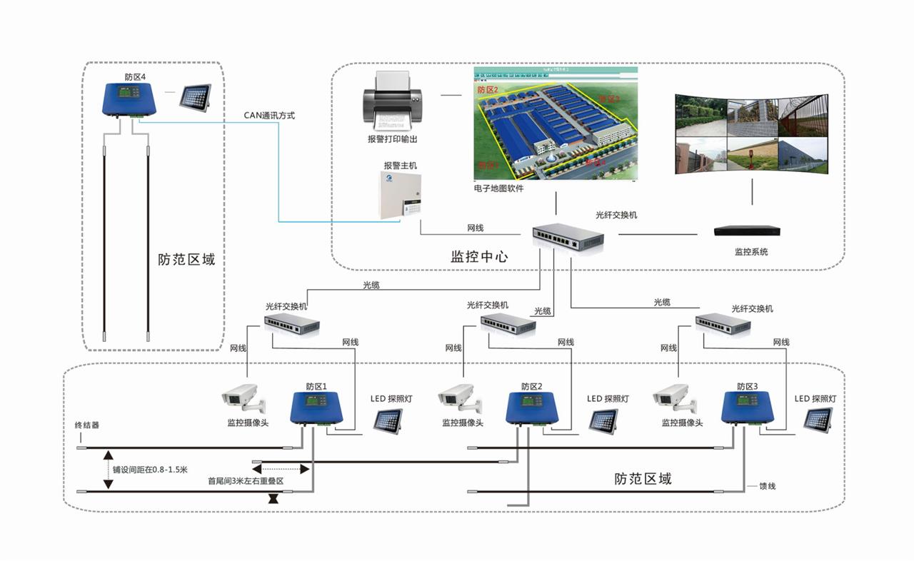 上海客欧安防-泄露电缆探测器-周界报警探测器产品