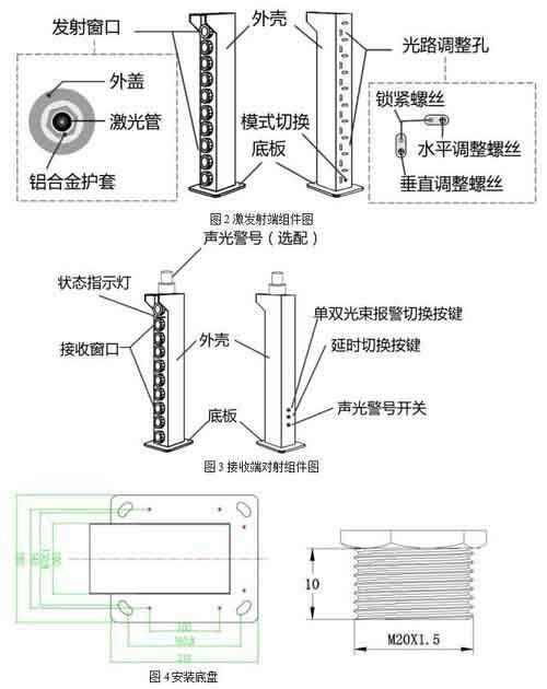 客歐安防-激光對射探測器組件圖