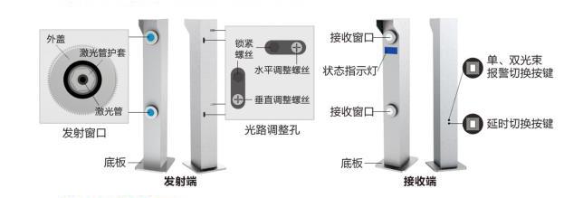 激光对射探测器-客欧安防