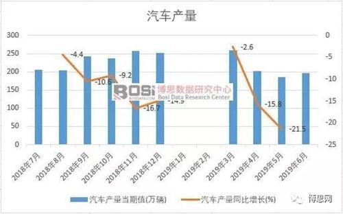 中国无人驾驶汽车市场现状分析及投资前景研究报告